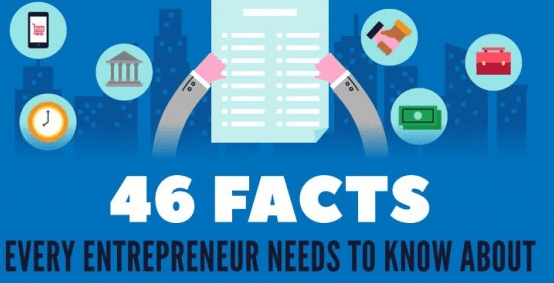 46 Facts Every Entrepreneur Need to Know