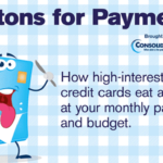 Gluttons for Payments Infographic