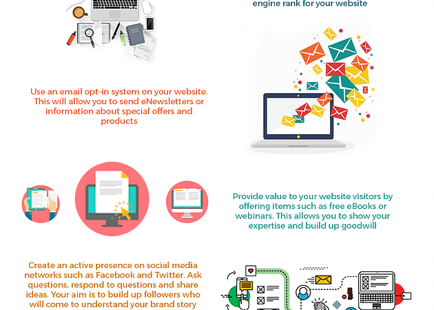Use Inbound Marketing to Grow Your Business-  Infographics