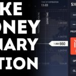 How a Beginner can make Money with Binary Options