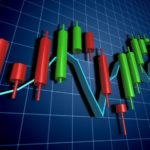 Which binary options timeframes/tools translate best from the Forex market